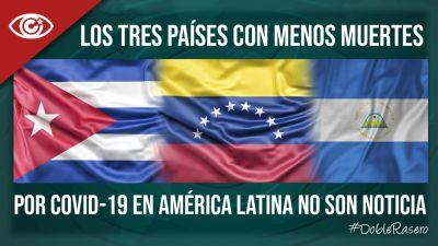drei Länder mit den wenigsten Covid-19-Toten in Lateinamerika